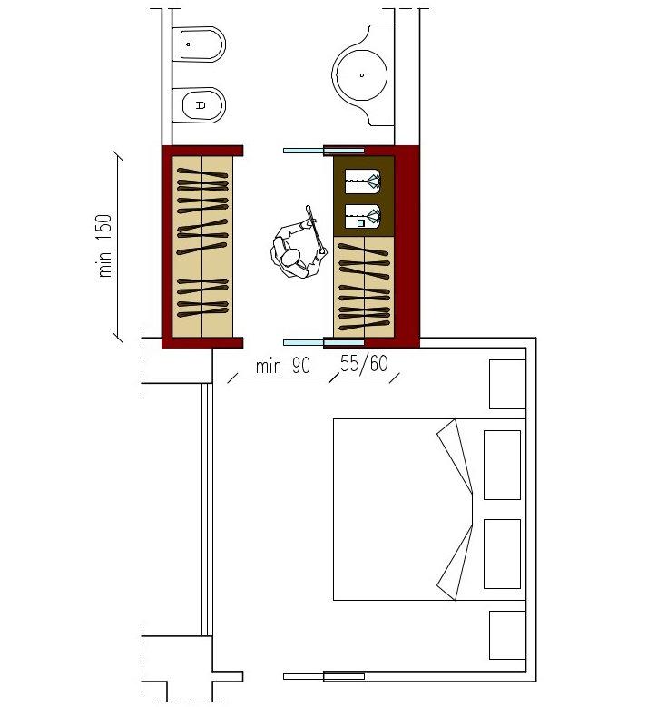 Dimensioni-cabina-armadio-passante-su-2-lati-contrapposti-nf81